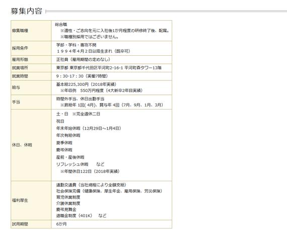募集要項(2021年度定期採用) | プレジデント(プレジデント社)